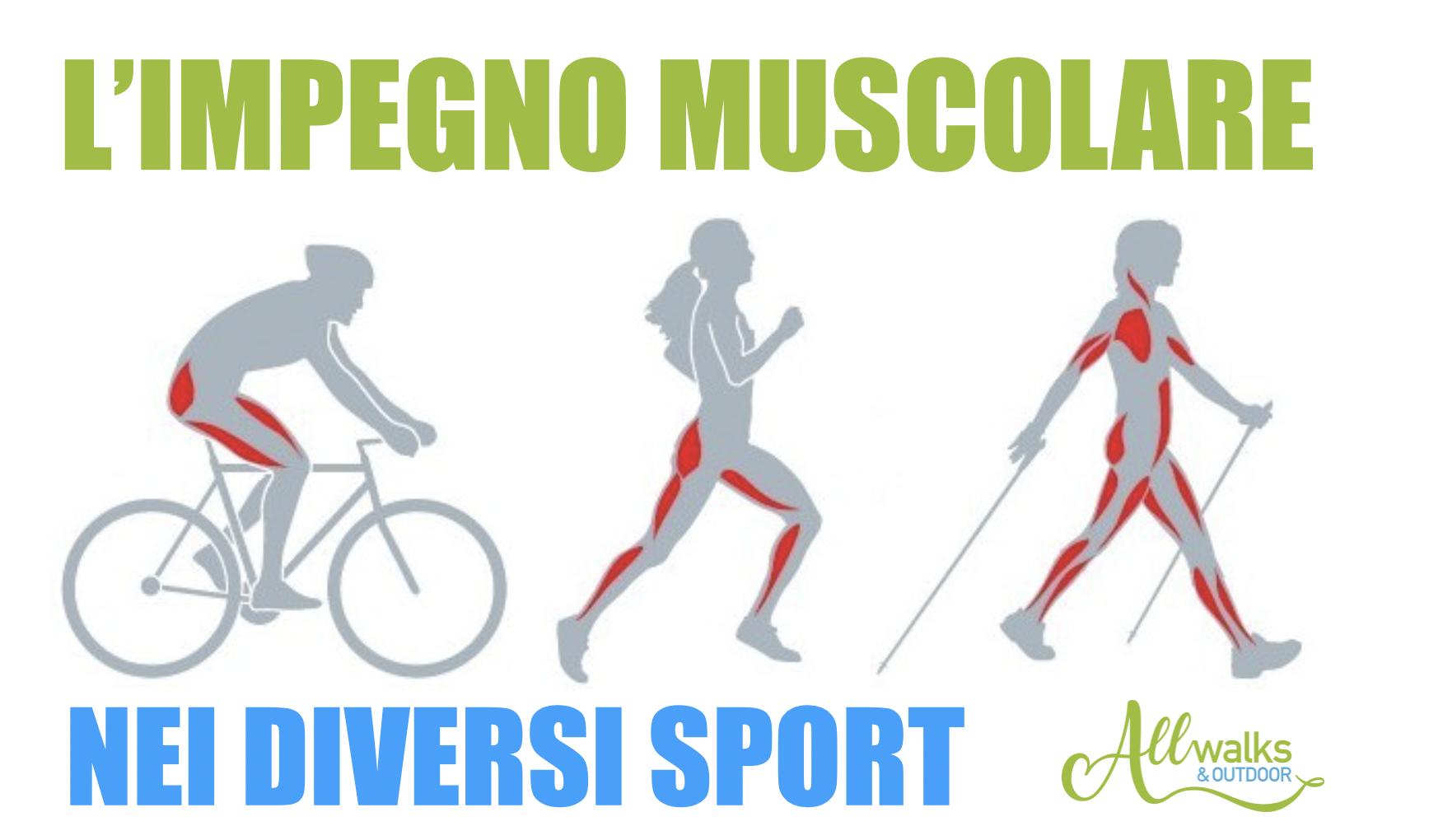 impegno muscolare